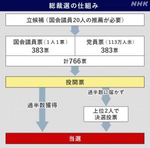 0827elect[1]