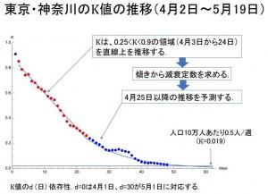 200525_kanagawa_1-2[1]