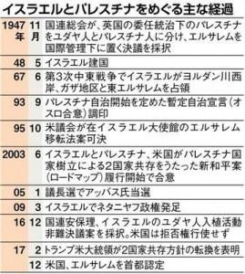 20171207-00000066-san-000-8-view[1]