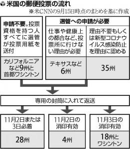20200919-OYT1I50072-1[1]
