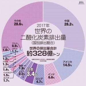 chart03_01_img01[1]