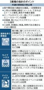 https___imgix-proxy.n8s.jp_DSKKZO6033979013062020EA3000-2[1]