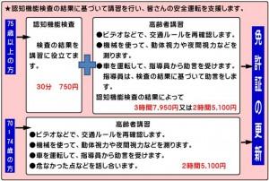 menkyo-01[1]